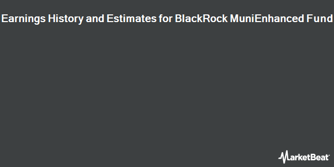 Earnings by Quarter for Blackrock MuniEnhanced Fund (NYSE:MEN)