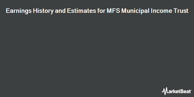 Earnings by Quarter for MFS Municipal Income Trust (NYSE:MFM)