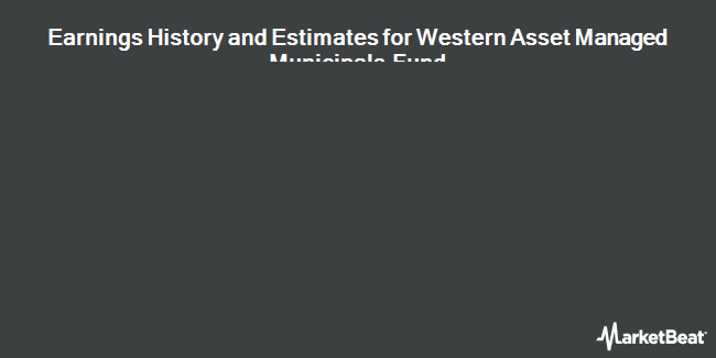Earnings by Quarter for Western Asset Managed Municipals Fnd (NYSE:MMU)