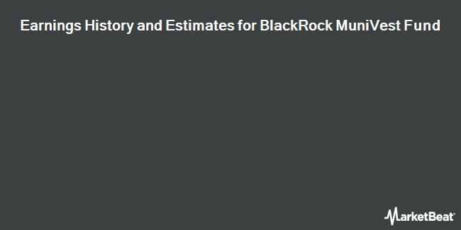Earnings by Quarter for BlackRock MuniVest Fund (NYSE:MVF)