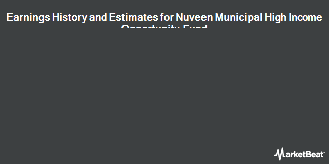 Earnings by Quarter for Nuveen Municipal High Income Oppty Fund (NYSE:NMZ)