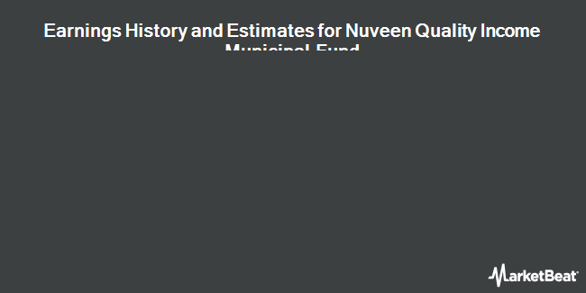 Earnings by Quarter for Nuveen Qualityome Municipal Fund (NYSE:NQU)