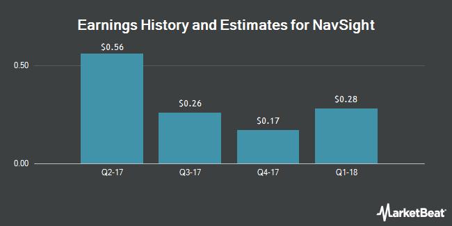 Earnings by Quarter for NuStar GP Holdings, LLC (NYSE:NSH)