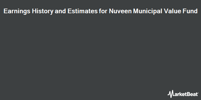 Earnings by Quarter for Nuveen AMT-Free Municipal Value Fund (NYSE:NUV)
