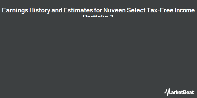 Earnings by Quarter for Nuveen Select Tax-Free Incom Portfolio 3 (NYSE:NXR)