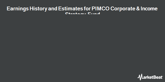 Earnings by Quarter for Pimco Corporate & Income Strategy Fund (NYSE:PCN)