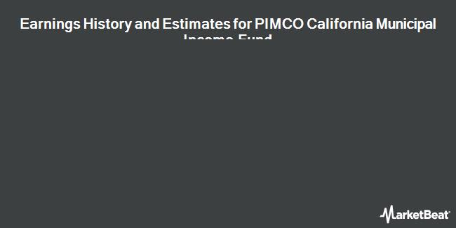 Earnings by Quarter for Pimco CA Municipal Income Fund (NYSE:PCQ)