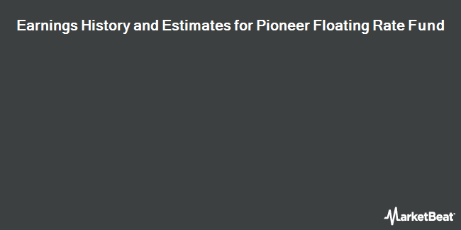 Earnings by Quarter for Pioneer Floating Rate Trust (NYSE:PHD)