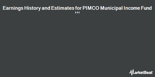 Earnings by Quarter for Pimco Municipal Income Fund III (NYSE:PMX)