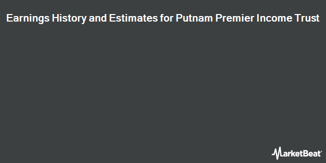 Earnings by Quarter for Putnam Premier Income Trust (NYSE:PPT)