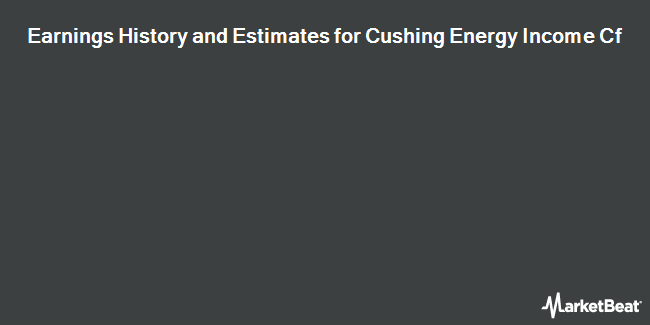Earnings by Quarter for Cushing Energy Income Fund (NYSE:SRF)