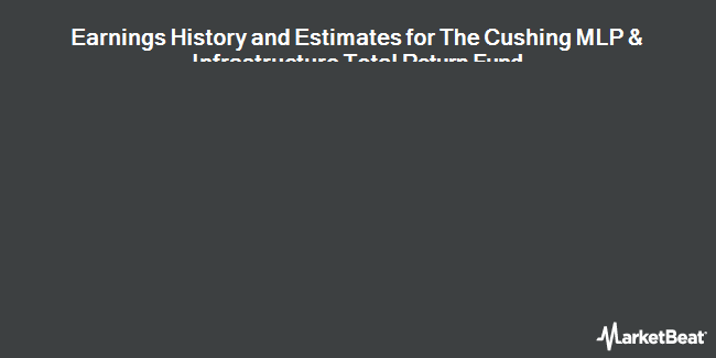 Earnings by Quarter for Cushing MLP Total Return Fund (NYSE:SRV)