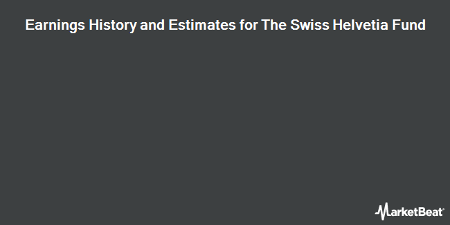 Earnings by Quarter for Swiss Helvetia Fund, Inc. (The) (NYSE:SWZ)
