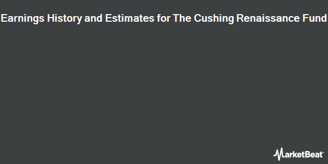 Earnings by Quarter for Cushing Renaissance Fund (NYSE:SZC)