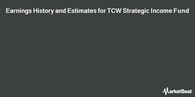 Earnings by Quarter for TCW Strategic Income Fund (NYSE:TSI)