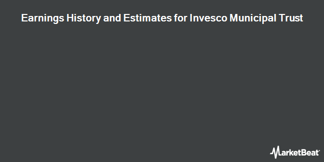 Earnings by Quarter for Invesco Municipal Trust (NYSE:VKQ)