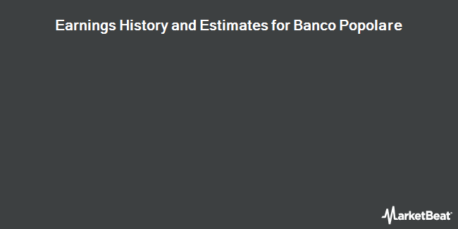 Earnings by Quarter for Banco Popolare (OTCMKTS:BPSAY)