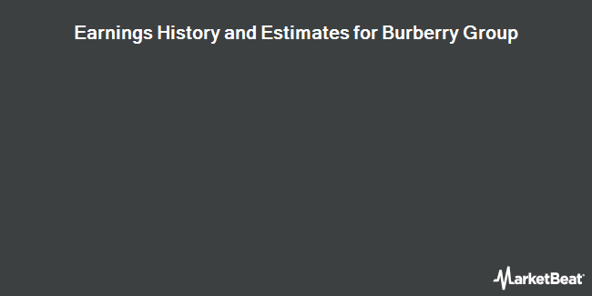 Earnings History and Estimates for Burberry Group (OTCMKTS:BURBY)