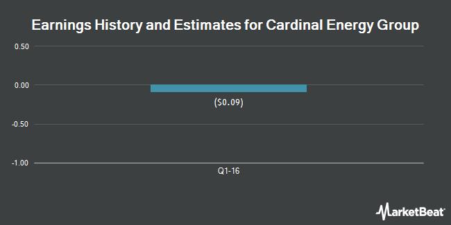 Earnings by Quarter for Cardinal Energy Group (OTCMKTS:CEGX)