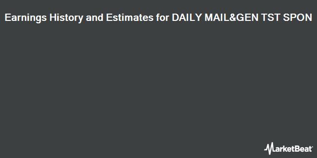Earnings by Quarter for DAILY MAIL&GEN TST SPON (OTCMKTS:DMTGY)