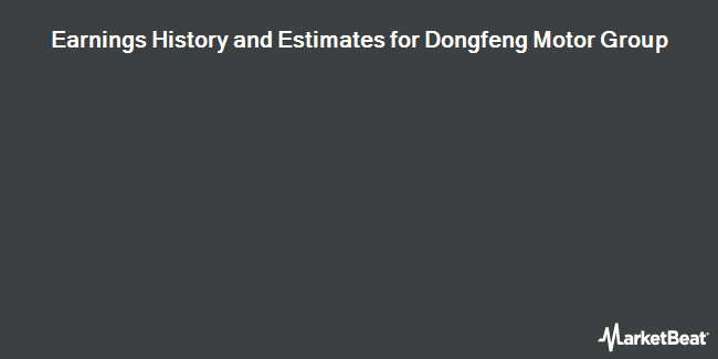 Earnings History and Estimates for Dongfeng Motor Group (OTCMKTS:DNFGY)
