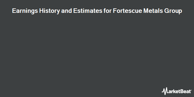 Earnings History and Estimates for FORTESCUE METAL/S (OTCMKTS:FSUGY)