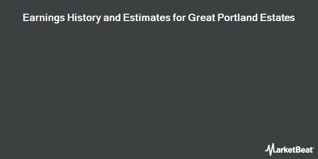 Earnings History and Estimates for Great Portland Estates (OTCMKTS:GPEAF)