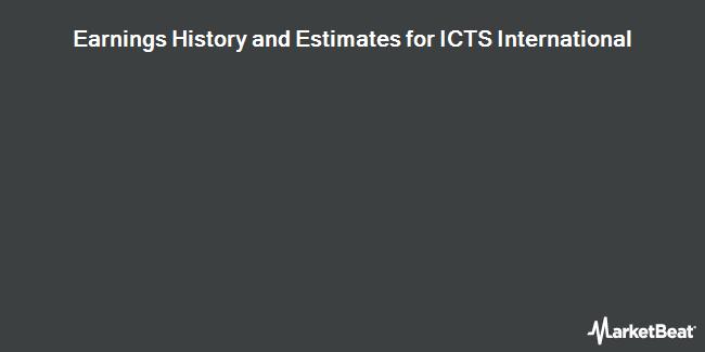 Earnings by Quarter for ICTS International NV (OTCMKTS:ICTSF)