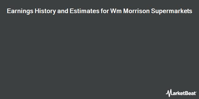 Earnings by Quarter for Wm Morrison Sup (OTCMKTS:MRWSY)