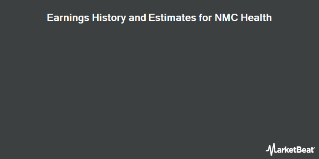 Earnings History and Estimates for NMC HEALTH PLC/ADR (OTCMKTS:NMHLY)