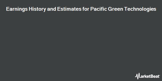 Earnings by Quarter for Pacific Green Technologies (OTCMKTS:PGTK)