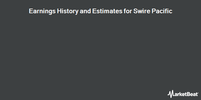 Earnings by Quarter for Swire Pacific (OTCMKTS:SWRAY)