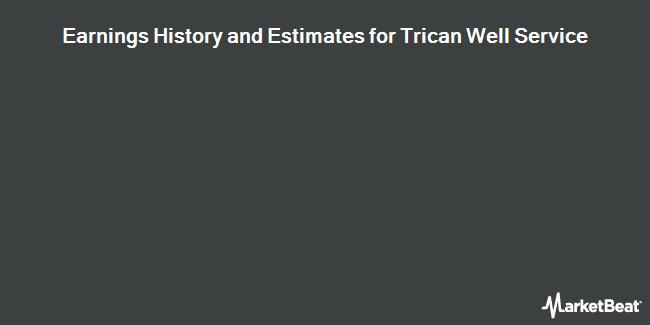 Earnings by Quarter for Trican Well Servic (OTCMKTS:TOLWF)