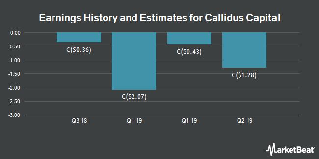 Earnings by Quarter for Callidus Capital Corp (TSE:CBL)