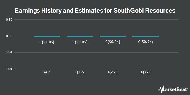 Earnings by Quarter for SouthGobi Resources Ltd (TSE:SGQ)