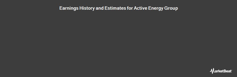 Earnings by Quarter for Active Energy Group PLC (LON:AEG)