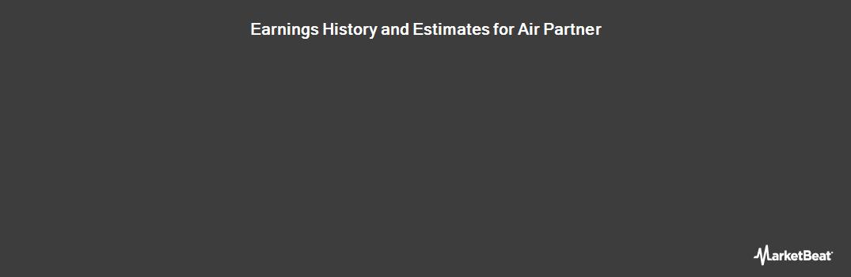 Earnings by Quarter for Air Partner plc (LON:AIR)