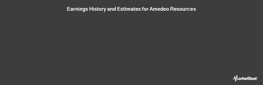 Earnings by Quarter for Amedeo Resources PLC (LON:AMED)