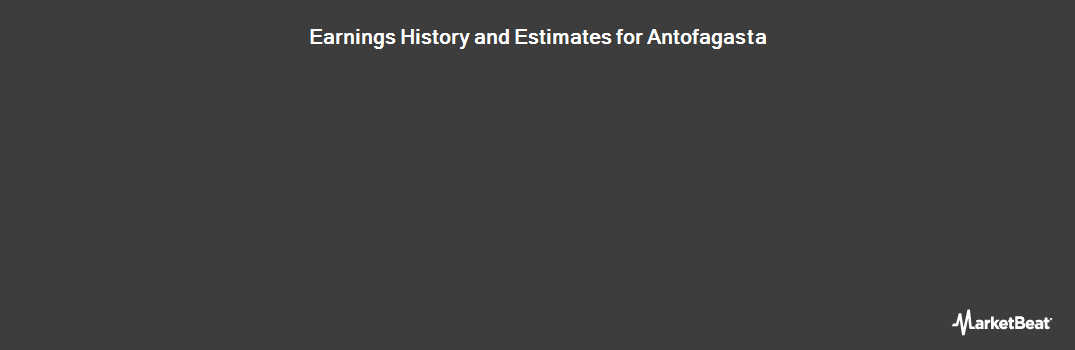 Earnings by Quarter for Antofagasta plc (LON:ANTO)