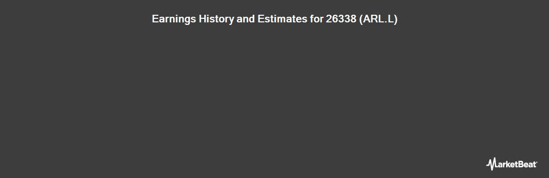 Earnings by Quarter for Atlantis Resources Ltd (LON:ARL)