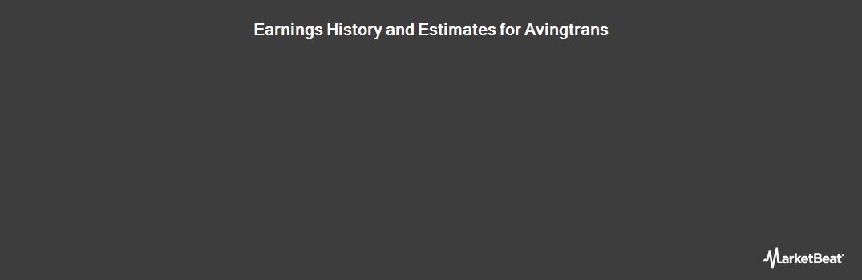 Earnings by Quarter for Avingtrans plc (LON:AVG)