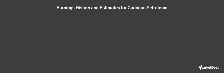 Earnings by Quarter for Cadogan Petroleum Plc (LON:CAD)