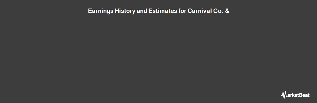 Earnings by Quarter for Carnival plc (LON:CCL)