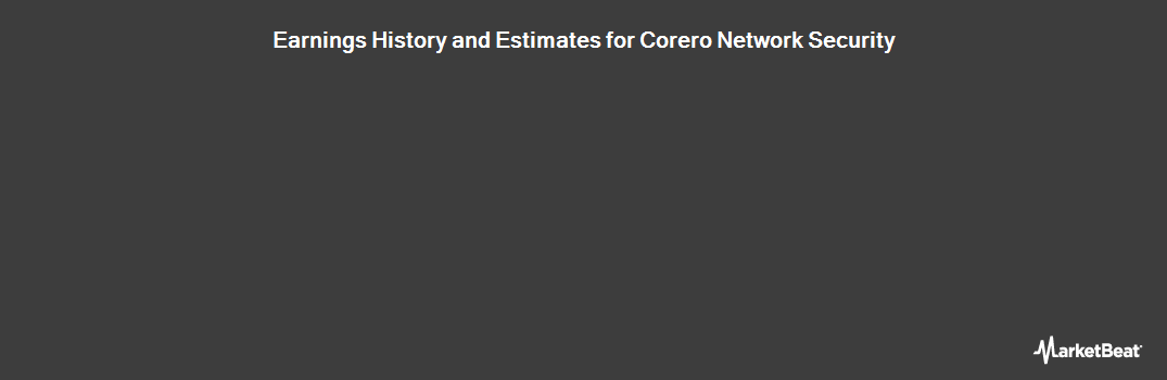 Earnings by Quarter for Corero Network Security PLC (LON:CNS)