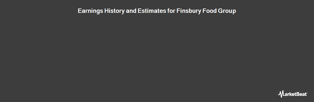 Earnings by Quarter for Finsbury Food Group plc (LON:FIF)