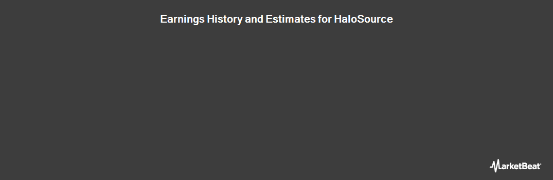 Earnings by Quarter for Halosource Inc. Com (LON:HAL)