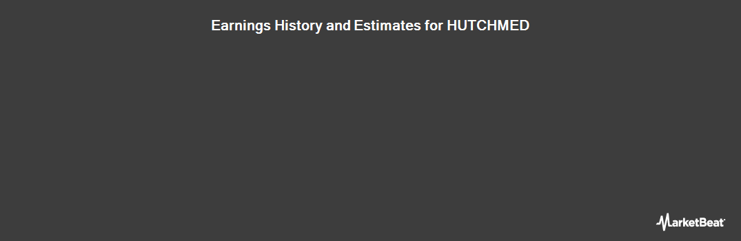 Earnings by Quarter for Hutchison China MediTech Limited (LON:HCM)
