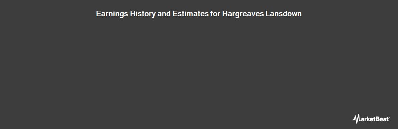 Earnings by Quarter for Hargreaves Lansdown PLC (LON:HL)