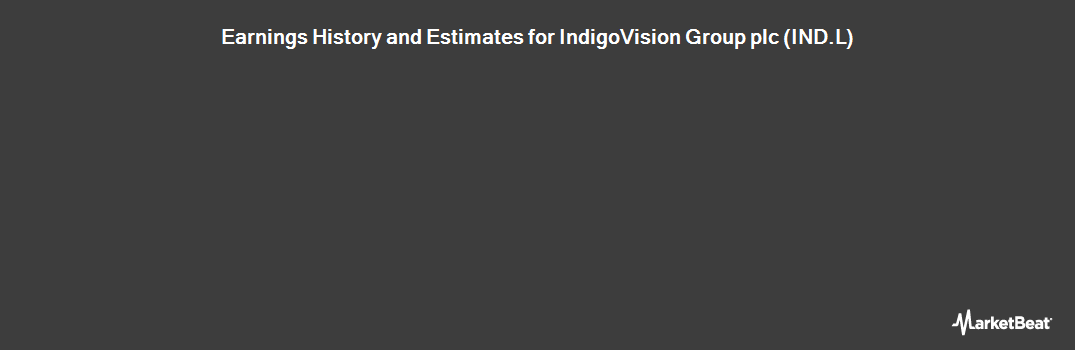 Earnings by Quarter for IndigoVision Group plc (LON:IND)