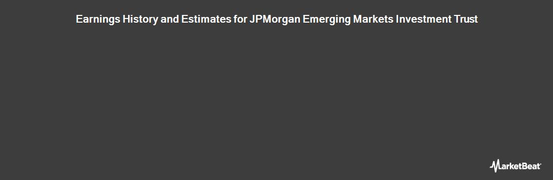 Earnings by Quarter for JPmorgan Emerging Markets Inv Trust PLC (LON:JMG)